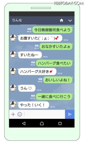 「りんな」との会話イメージ