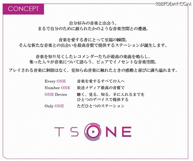 「TS ONE」チャンネルコンセプト
