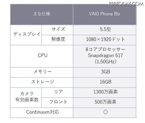 VAIO Phone Bizのスぺック
