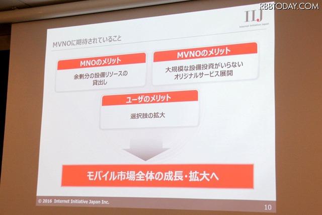 MVNOに期待されていることはモバイル市場全体の成長と拡大に寄与すること