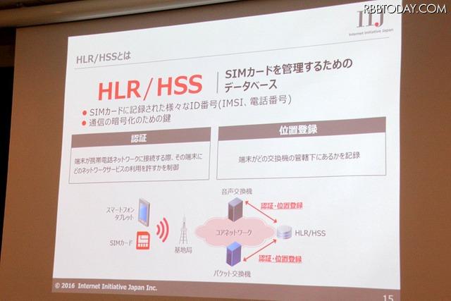 HLR/HSSとは、SIMカードを管理するためのデータベース