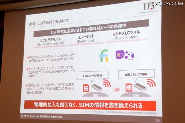 IoT時代に必要とされるSIMカードの多様性