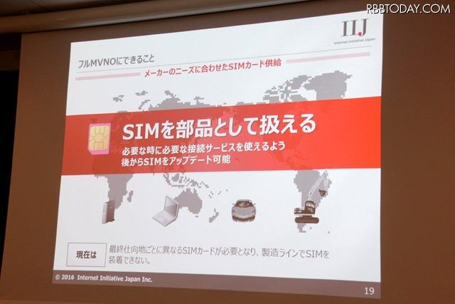 SIMを製品のチップに組み込むことができる