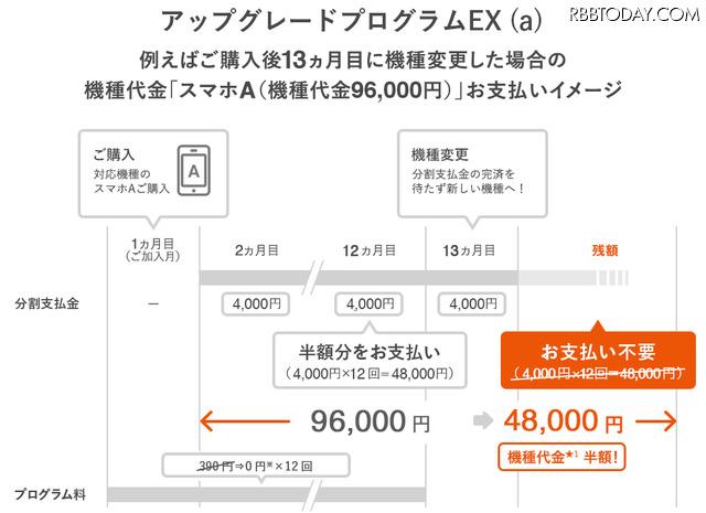 従来の支払いイメージ
