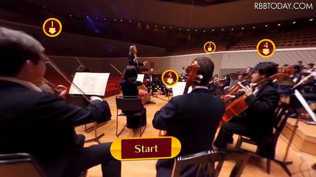 左を向けばヴィオラ奏者、右を向けばチェロ奏者。ここでは聞こえてくる音色も、ズシリとした中低音に変わる