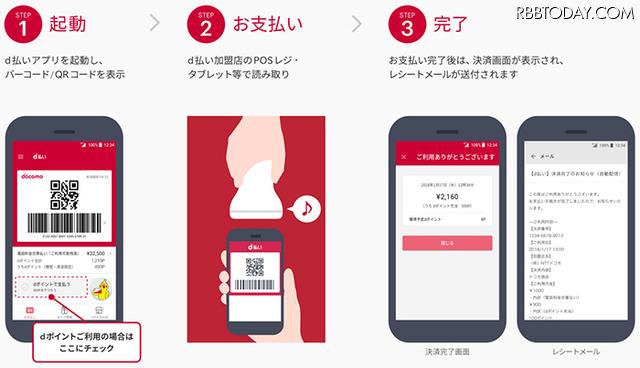 【先週の注目ニュース】日本上陸したGoogle WiFiって?/ZOZO SUITは大幅に仕様変更