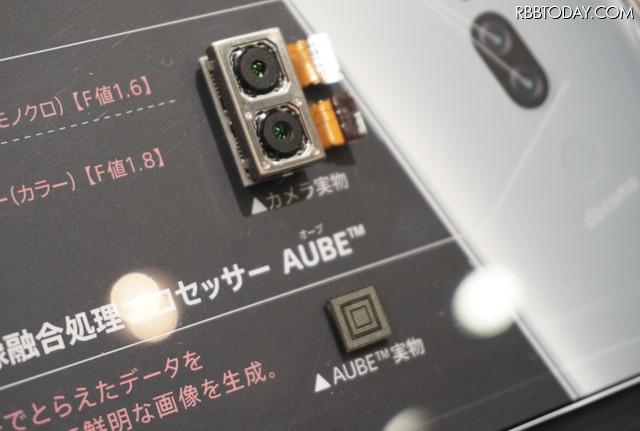 新開発の高感度2眼レンズユニットを搭載する