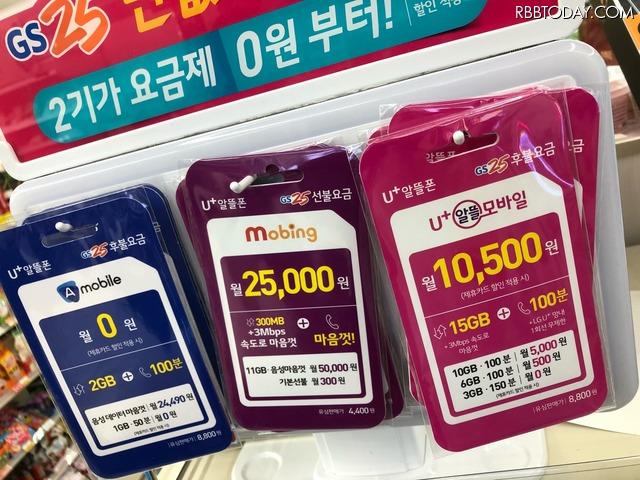 現地に行く前にSIMが買える!テレコムスクエアの「韓国SIM」を試してみた