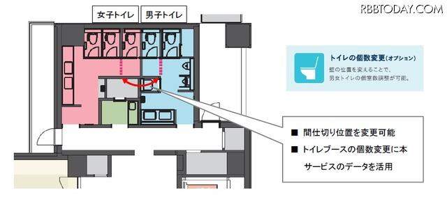 トイレの空状況がスマホでわかる!NTT東とバカンがサービス導入へ