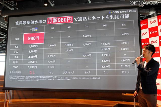 「OCN モバイル ONE」の新料金コース
